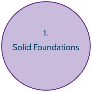 Stage 1 Solid Foundations